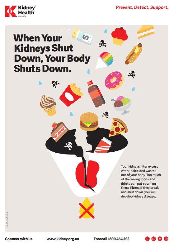 Join us in celebrating World Kidney Day! | Oz Lotteries